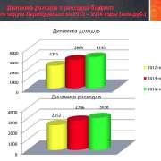otchet_stranitsa_06