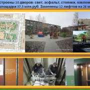 otchet_stranitsa_12