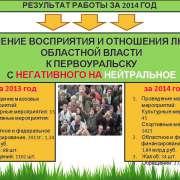 otchet_stranitsa_22