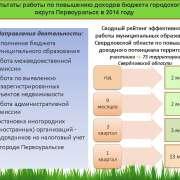otchet_stranitsa_26